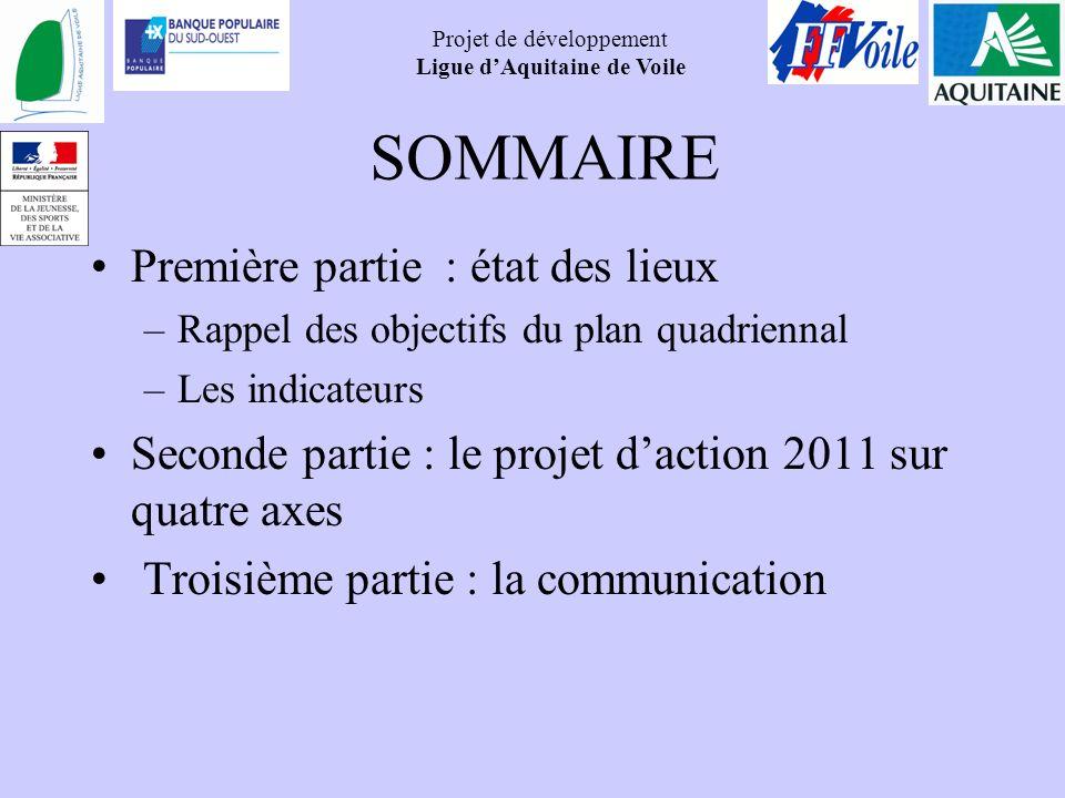 Projet de développement Ligue dAquitaine de Voile SOMMAIRE Première partie : état des lieux –Rappel des objectifs du plan quadriennal –Les indicateurs