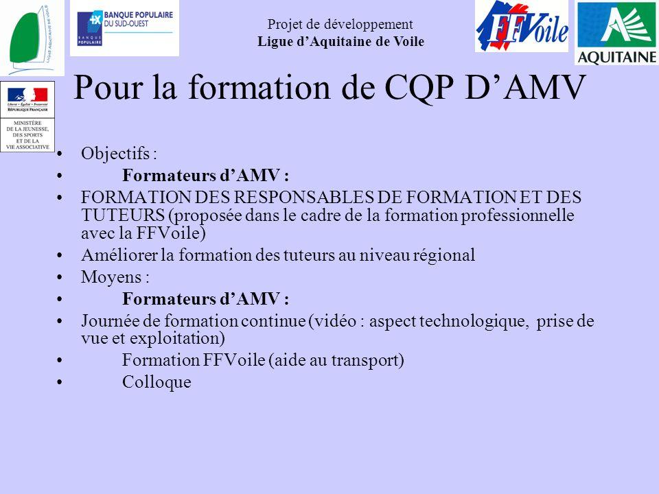 Projet de développement Ligue dAquitaine de Voile Pour la formation de CQP DAMV Objectifs : Formateurs dAMV : FORMATION DES RESPONSABLES DE FORMATION