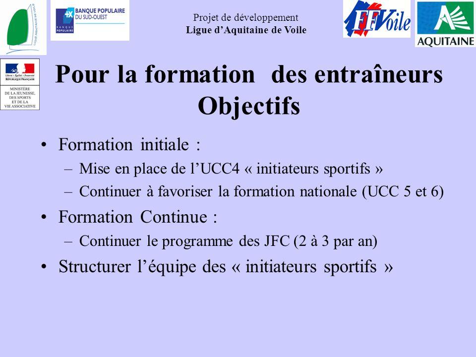 Projet de développement Ligue dAquitaine de Voile Pour la formation des entraîneurs Objectifs Formation initiale : –Mise en place de lUCC4 « initiateu