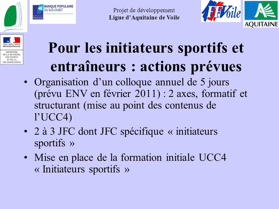 Projet de développement Ligue dAquitaine de Voile Pour les initiateurs sportifs et entraîneurs : actions prévues Organisation dun colloque annuel de 5