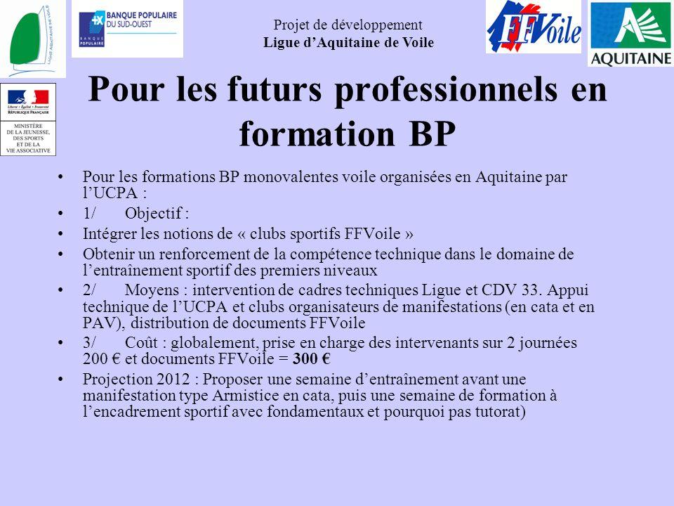 Projet de développement Ligue dAquitaine de Voile Pour les futurs professionnels en formation BP Pour les formations BP monovalentes voile organisées
