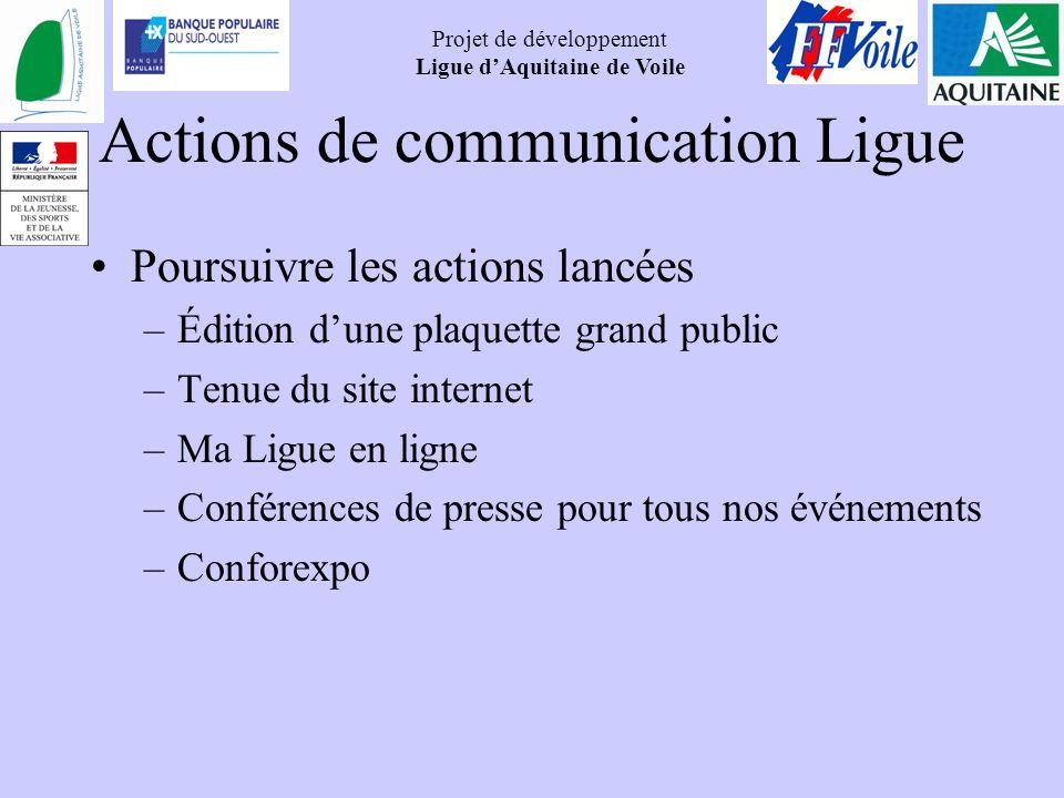 Projet de développement Ligue dAquitaine de Voile Actions de communication Ligue Poursuivre les actions lancées –Édition dune plaquette grand public –