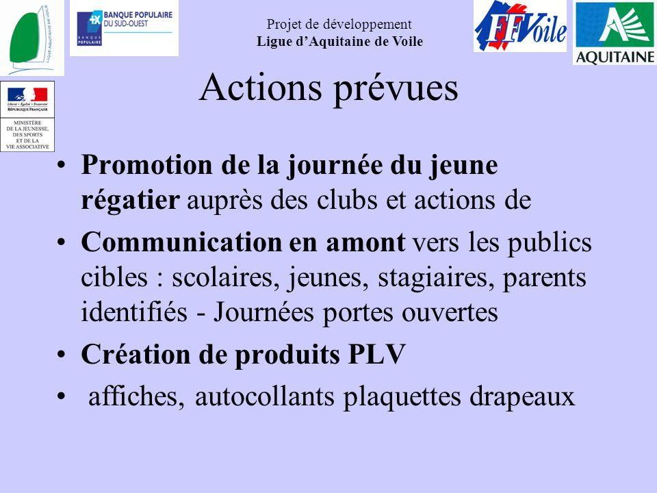 Projet de développement Ligue dAquitaine de Voile Actions prévues Promotion de la journée du jeune régatier auprès des clubs et actions de Communicati