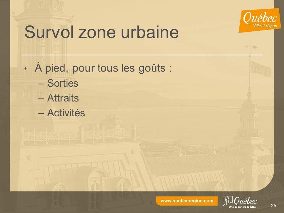 25 Survol zone urbaine À pied, pour tous les goûts : –Sorties –Attraits –Activités