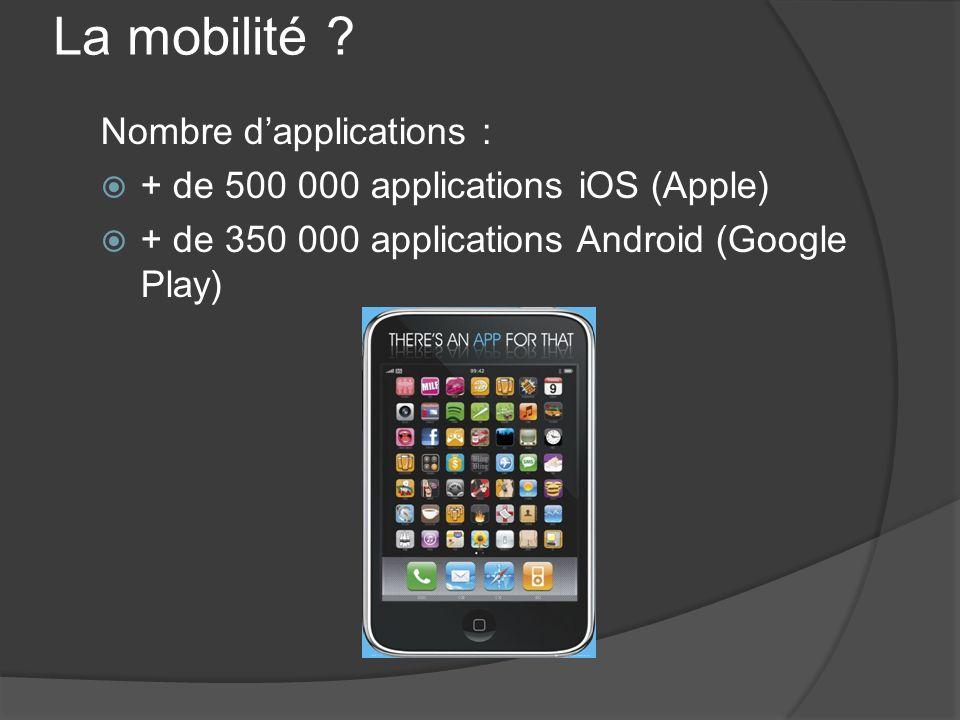 La mobilité ? Nombre dapplications : + de 500 000 applications iOS (Apple) + de 350 000 applications Android (Google Play)