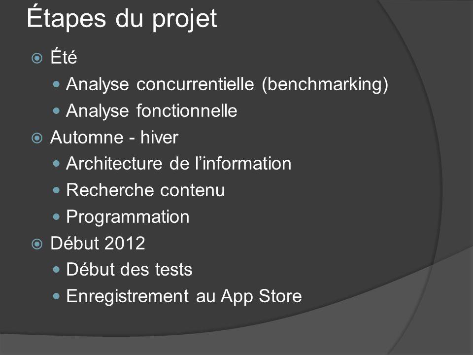 Étapes du projet Été Analyse concurrentielle (benchmarking) Analyse fonctionnelle Automne - hiver Architecture de linformation Recherche contenu Progr
