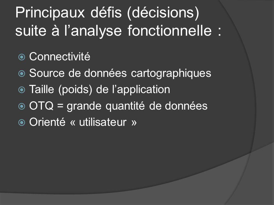 Principaux défis (décisions) suite à lanalyse fonctionnelle : Connectivité Source de données cartographiques Taille (poids) de lapplication OTQ = gran