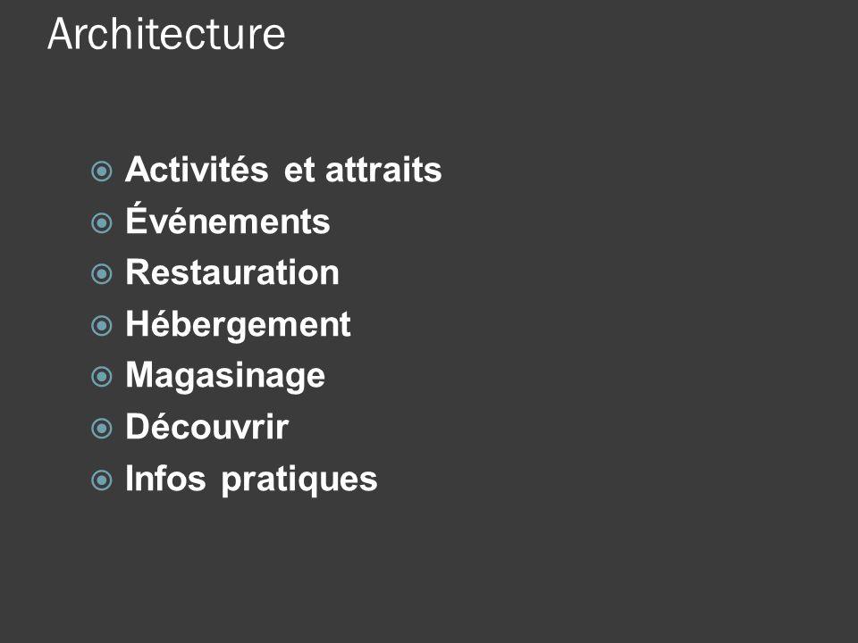 Architecture Activités et attraits Événements Restauration Hébergement Magasinage Découvrir Infos pratiques
