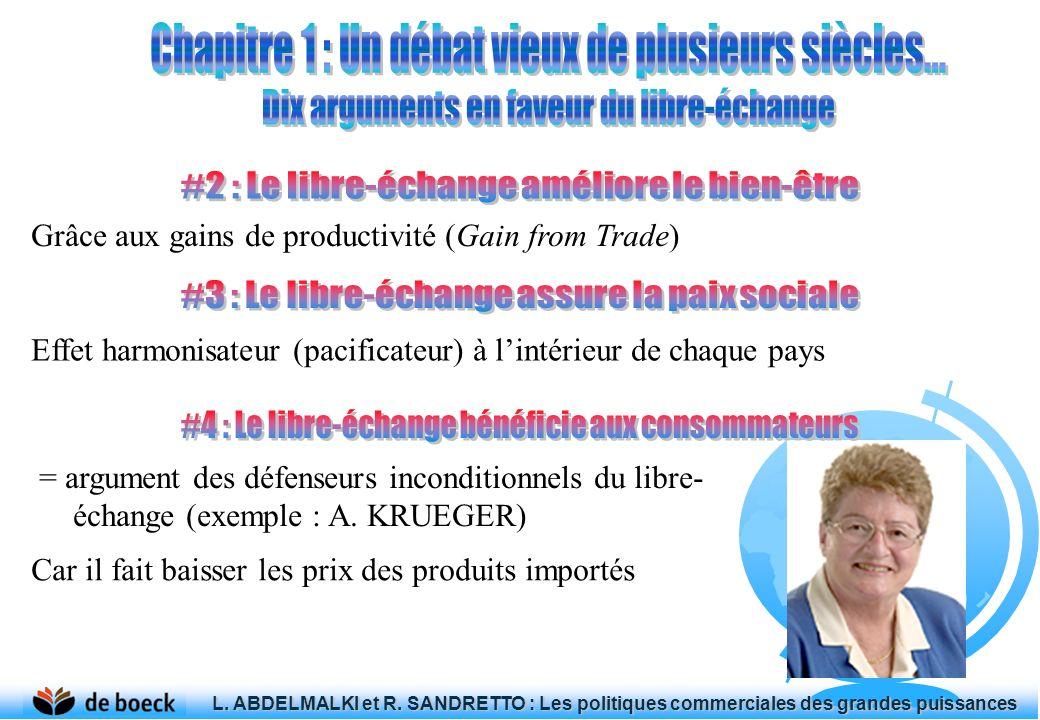 Grâce aux gains de productivité (Gain from Trade) Effet harmonisateur (pacificateur) à lintérieur de chaque pays = argument des défenseurs incondition