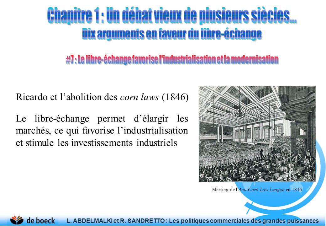 Ricardo et labolition des corn laws (1846) L. ABDELMALKI et R. SANDRETTO : Les politiques commerciales des grandes puissances L. ABDELMALKI et R. SAND