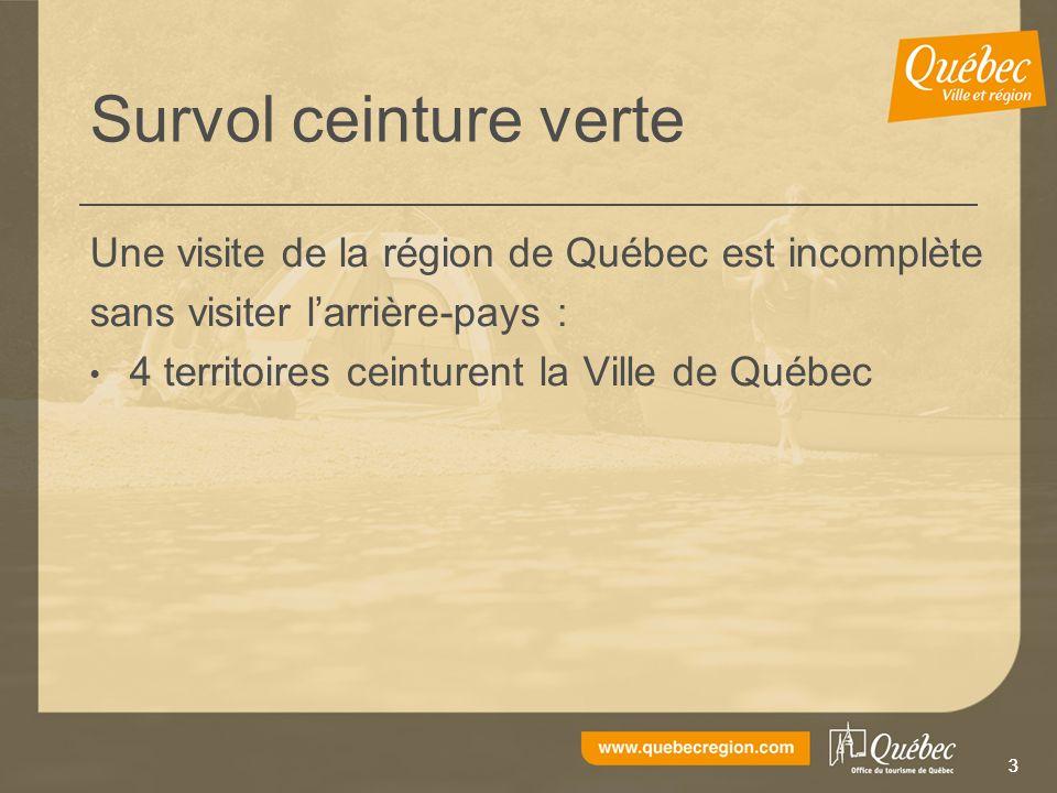 33 Survol ceinture verte Une visite de la région de Québec est incomplète sans visiter larrière-pays : 4 territoires ceinturent la Ville de Québec