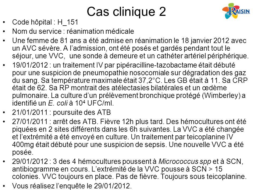 Cas clinique 2 Code hôpital : H_151 Nom du service : réanimation médicale Une femme de 81 ans a été admise en réanimation le 18 janvier 2012 avec un A