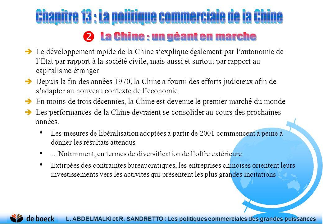 Le développement rapide de la Chine sexplique également par lautonomie de lÉtat par rapport à la société civile, mais aussi et surtout par rapport au capitalisme étranger Depuis la fin des années 1970, la Chine a fourni des efforts judicieux afin de sadapter au nouveau contexte de léconomie En moins de trois décennies, la Chine est devenue le premier marché du monde Les performances de la Chine devraient se consolider au cours des prochaines années.