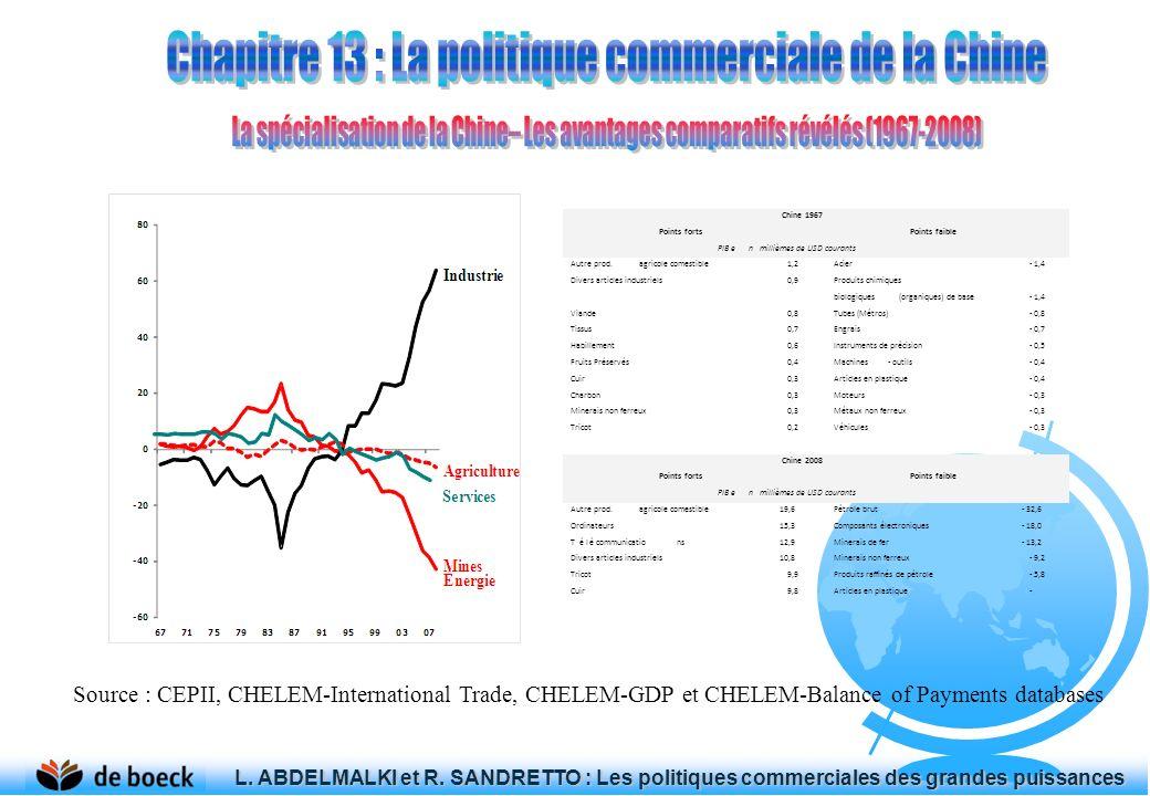 Sur le plan externe Lafflux des IDE permet de compter sur une épargne internationale consistante Louverture permet à la Chine de consolider sa position de grand négociant de la planète : le pays représentait 0,9 % du commerce mondial en 1948, mais 9,9 % en 2010 La Chine a accru sa dépendance à légard des grands marchés dexportation : autant la croissance américaine a des amortisseurs internes, autant la croissance chinoise repose avant tout sur des ressorts externes Au niveau monétaire, les excédents commerciaux obligent le pays à une gestion serrée de la parité du yuan vis-à-vis des autres monnaies Sur le plan interne le modèle de croissance a creusé les écarts entre les régions et les catégories sociales Cela ouvre léventualité de tensions internes L.