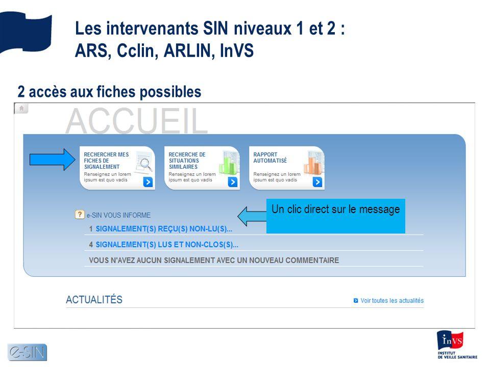 Les intervenants SIN niveaux 1 et 2 : ARS, Cclin, ARLIN, InVS Un clic direct sur le message 2 accès aux fiches possibles