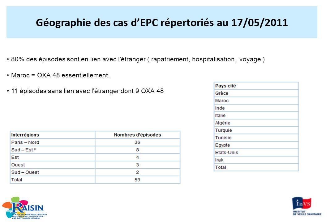 Géographie des cas dEPC répertoriés au 17/05/2011 80% des épisodes sont en lien avec l'étranger ( rapatriement, hospitalisation, voyage ) Maroc = OXA