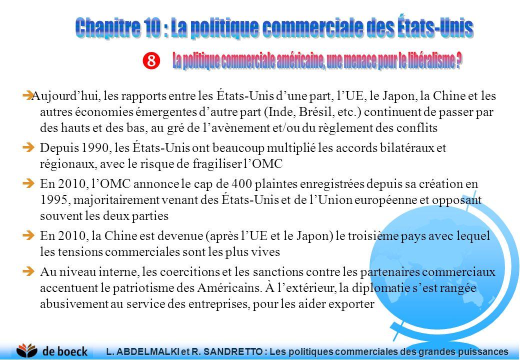 Aujourdhui, les rapports entre les États-Unis dune part, lUE, le Japon, la Chine et les autres économies émergentes dautre part (Inde, Brésil, etc.) c