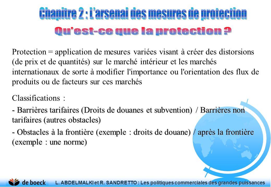Protection = application de mesures variées visant à créer des distorsions (de prix et de quantités) sur le marché intérieur et les marchés internatio