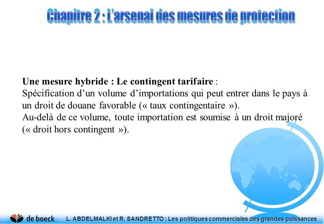 Une mesure hybride : Le contingent tarifaire : Spécification dun volume dimportations qui peut entrer dans le pays à un droit de douane favorable (« t