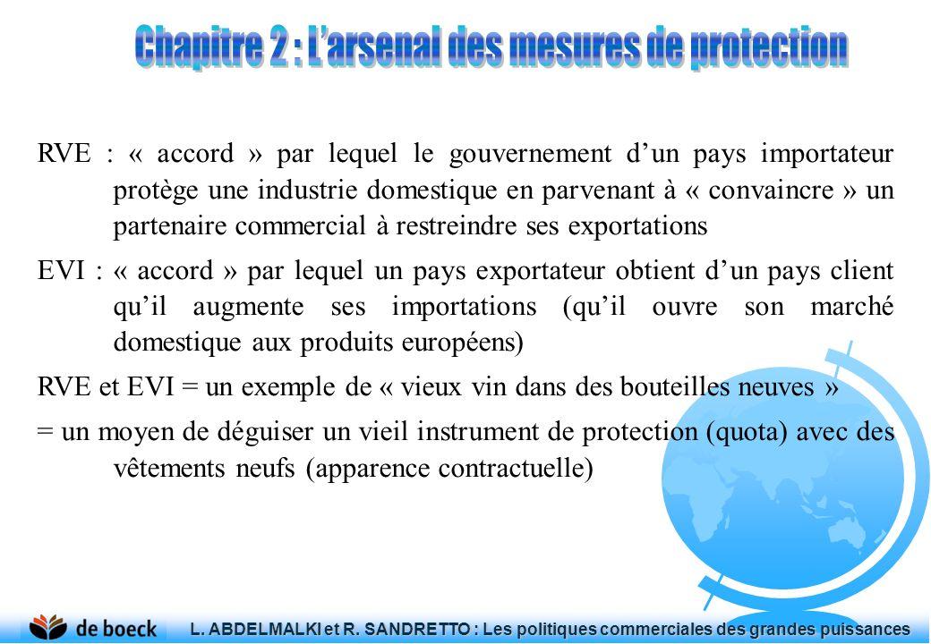 RVE : « accord » par lequel le gouvernement dun pays importateur protège une industrie domestique en parvenant à « convaincre » un partenaire commerci