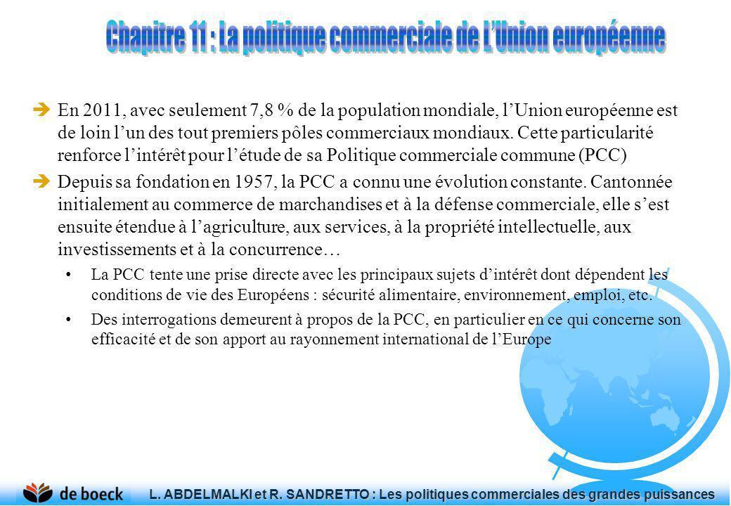 En 2011, avec seulement 7,8 % de la population mondiale, lUnion européenne est de loin lun des tout premiers pôles commerciaux mondiaux. Cette particu