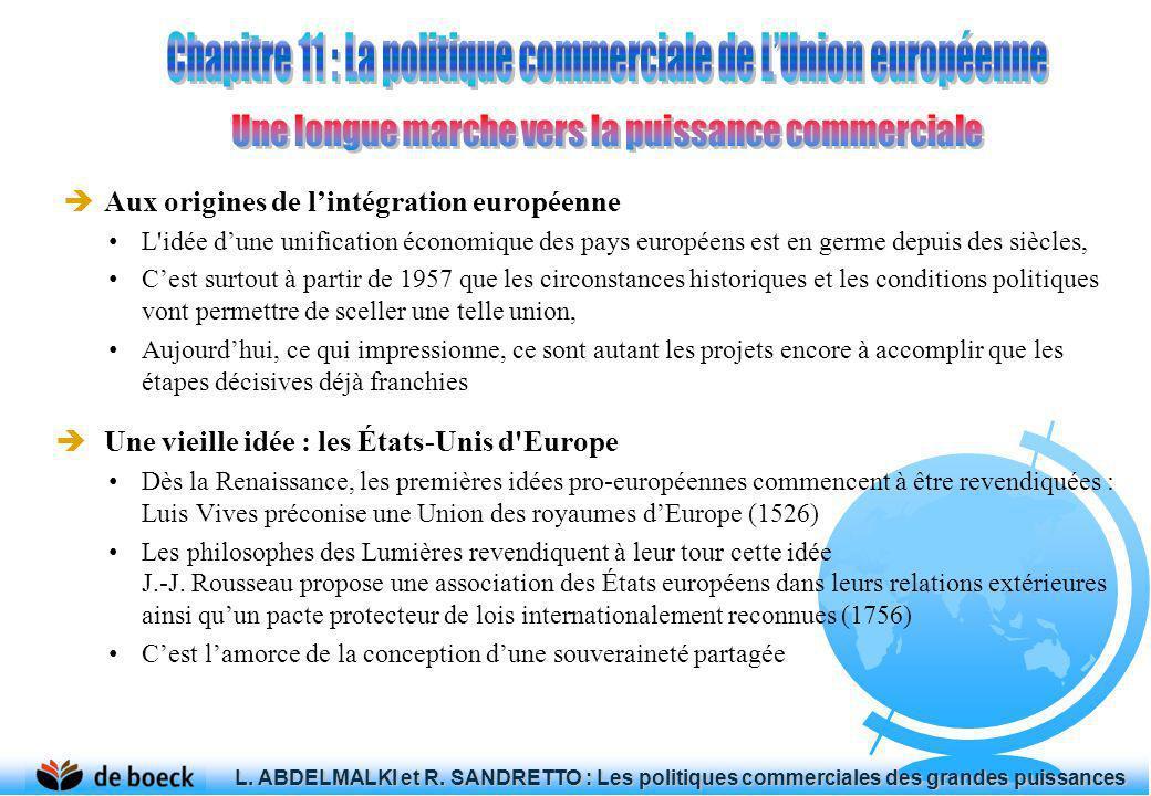 Aux origines de lintégration européenne L'idée dune unification économique des pays européens est en germe depuis des siècles, Cest surtout à partir d