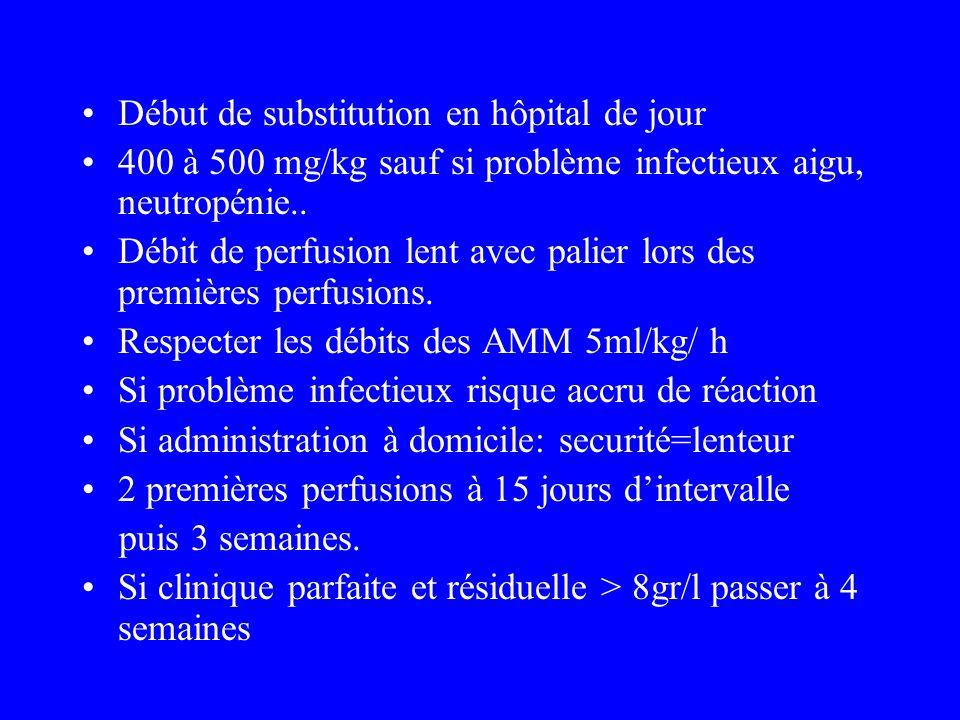 Début de substitution en hôpital de jour 400 à 500 mg/kg sauf si problème infectieux aigu, neutropénie.. Débit de perfusion lent avec palier lors des
