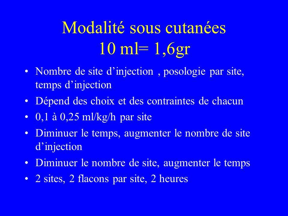 Modalité sous cutanées 10 ml= 1,6gr Nombre de site dinjection, posologie par site, temps dinjection Dépend des choix et des contraintes de chacun 0,1