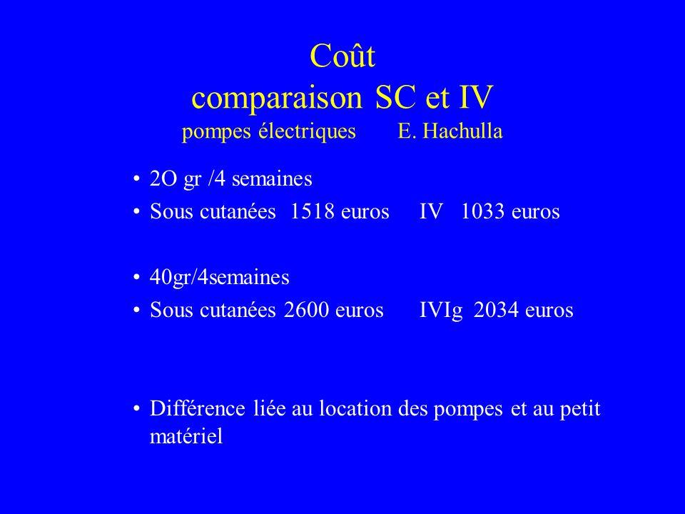 Coût comparaison SC et IV pompes électriques E. Hachulla 2O gr /4 semaines Sous cutanées 1518 euros IV 1033 euros 40gr/4semaines Sous cutanées 2600 eu