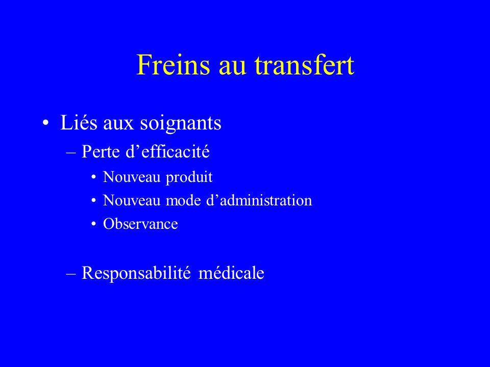 Freins au transfert Liés aux soignants –Perte defficacité Nouveau produit Nouveau mode dadministration Observance –Responsabilité médicale