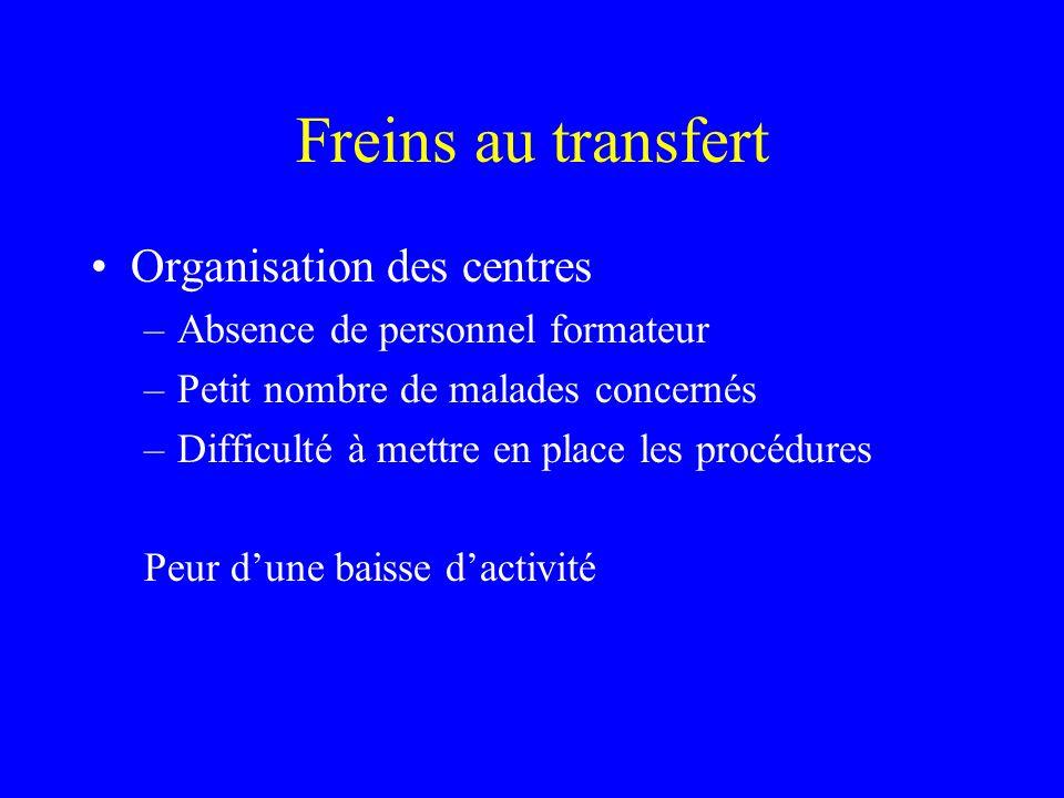 Freins au transfert Organisation des centres –Absence de personnel formateur –Petit nombre de malades concernés –Difficulté à mettre en place les proc