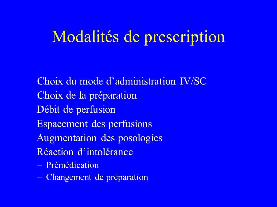 Modalités de prescription Choix du mode dadministration IV/SC Choix de la préparation Débit de perfusion Espacement des perfusions Augmentation des po