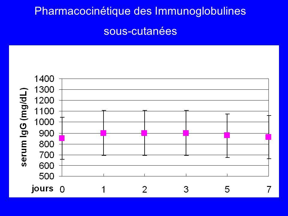Expérience CFTDE janvier 2005 Octobre 2006 2/3 SC et 1/3 IV SC26 patients Age 36 à 3 ans Agammaglobulinémie 9 DIC 5 ADA 1 Déficit B post greffe 1 DICV 9 Déficit en sous classe 1