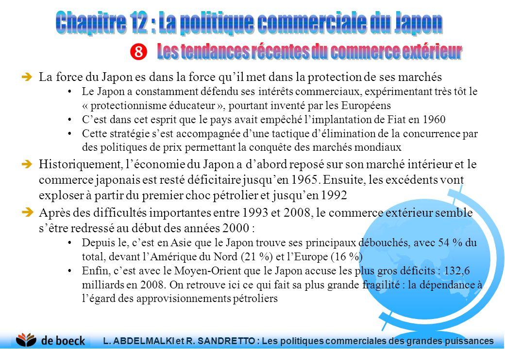 La force du Japon es dans la force quil met dans la protection de ses marchés Le Japon a constamment défendu ses intérêts commerciaux, expérimentant t