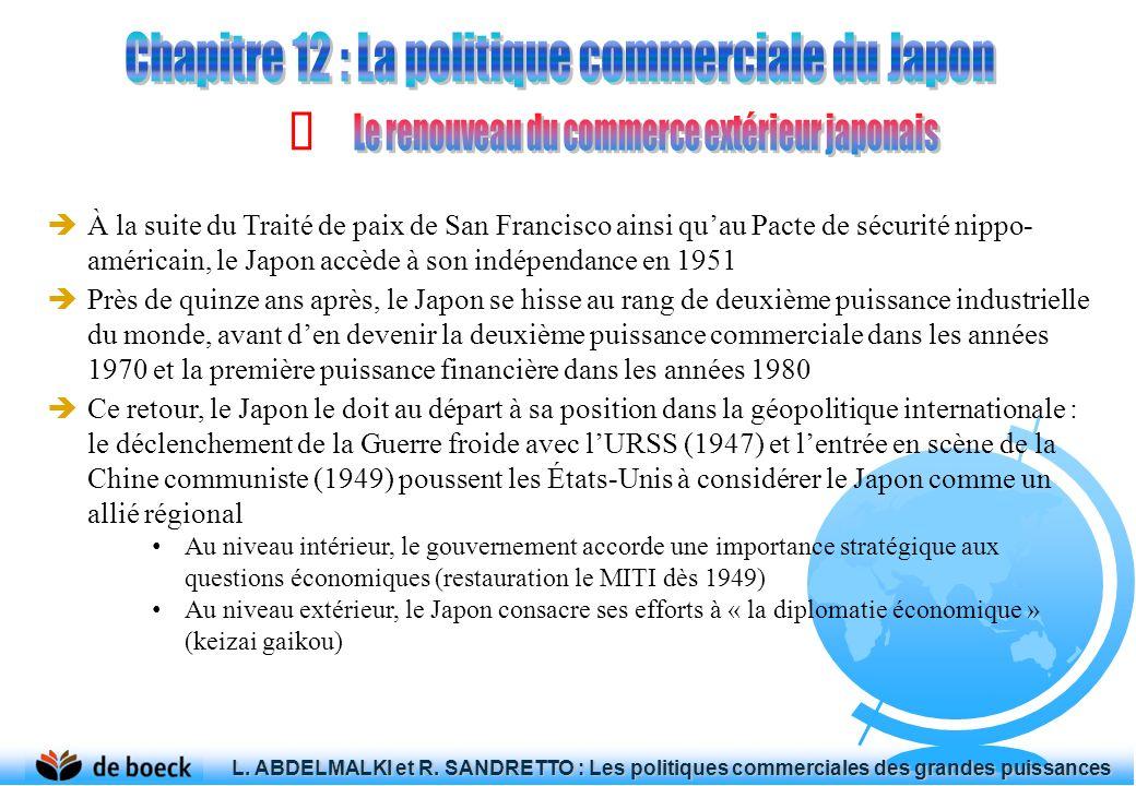 À la suite du Traité de paix de San Francisco ainsi quau Pacte de sécurité nippo- américain, le Japon accède à son indépendance en 1951 Près de quinze