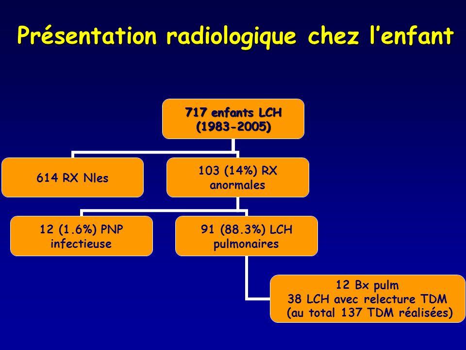 Présentation radiologique chez lenfant 717 enfants LCH (1983- 2005) 614 RX Nles103 (14%) RX anormales 12 (1.6%) PNP infectieuse91 (88.3%) LCH pulmonai