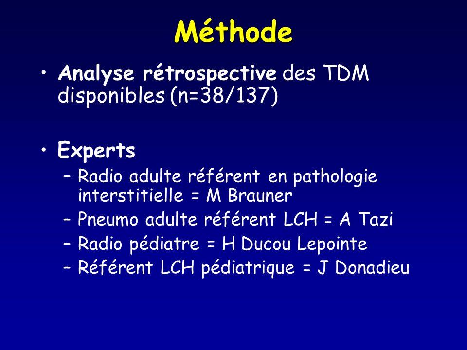 Méthode Analyse rétrospective des TDM disponibles (n=38/137) Experts –Radio adulte référent en pathologie interstitielle = M Brauner –Pneumo adulte ré