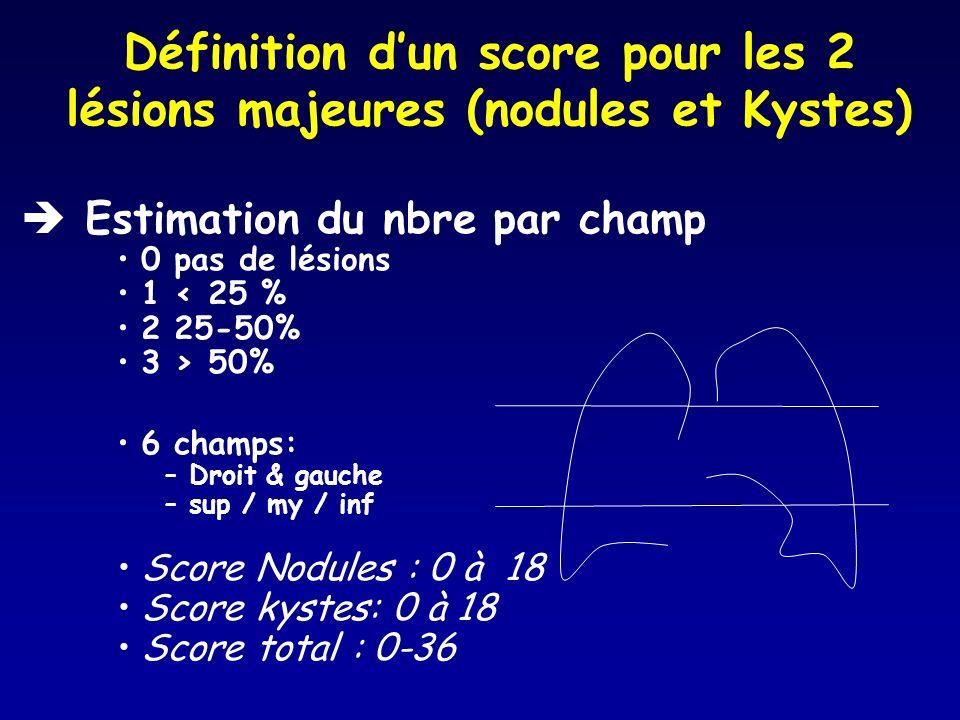 Définition dun score pour les 2 lésions majeures (nodules et Kystes) Estimation du nbre par champ 0 pas de lésions 1 < 25 % 2 25-50% 3 > 50% 6 champs: