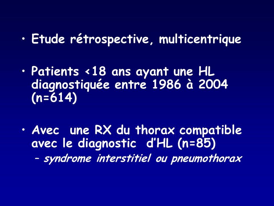 Etude rétrospective, multicentrique Patients <18 ans ayant une HL diagnostiquée entre 1986 à 2004 (n=614) Avec une RX du thorax compatible avec le dia