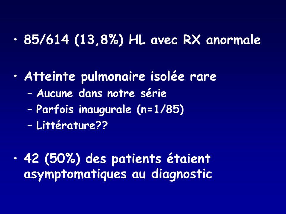 85/614 (13,8%) HL avec RX anormale Atteinte pulmonaire isolée rare –Aucune dans notre série –Parfois inaugurale (n=1/85) –Littérature?? 42 (50%) des p
