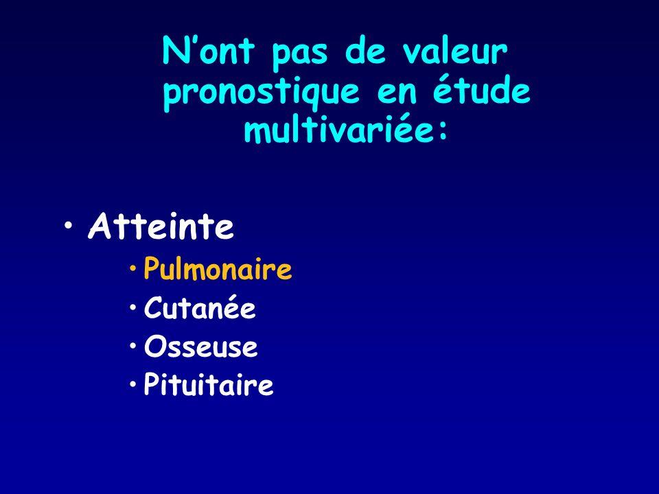 Nont pas de valeur pronostique en étude multivariée: Atteinte Pulmonaire Cutanée Osseuse Pituitaire