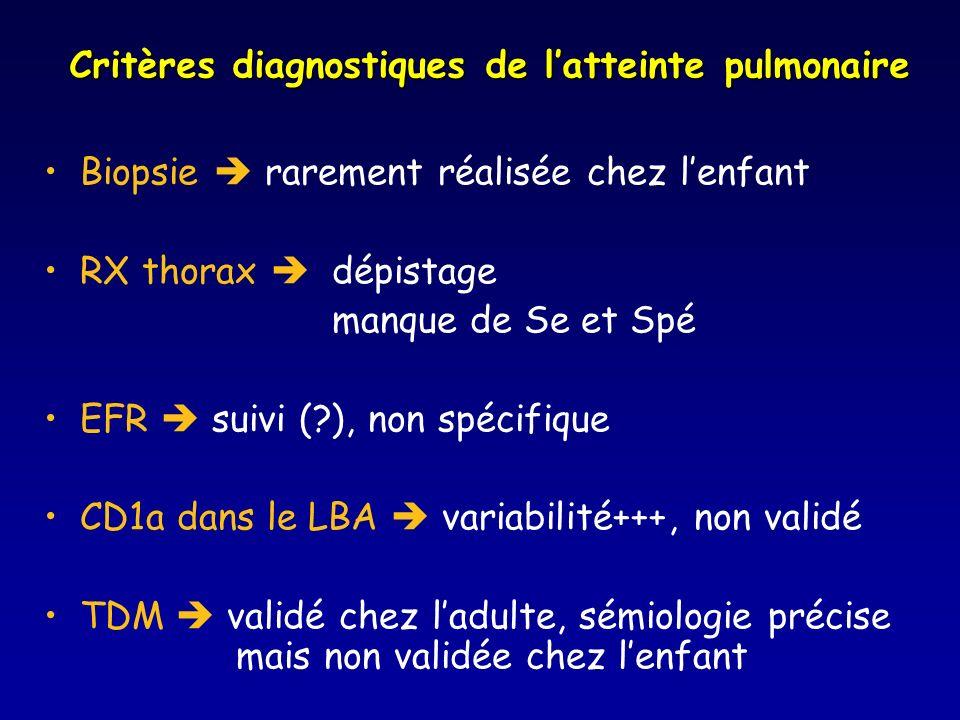 Critères diagnostiques de latteinte pulmonaire Biopsie rarement réalisée chez lenfant RX thorax dépistage manque de Se et Spé EFR suivi (?), non spéci