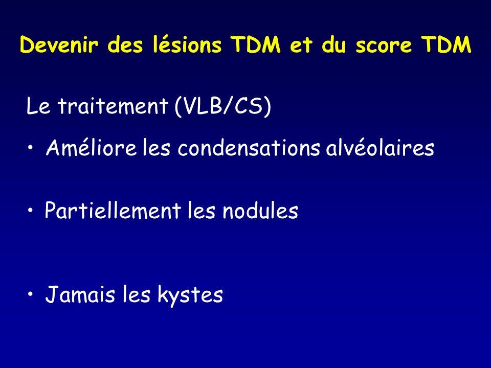 Devenir des lésions TDM et du score TDM Le traitement (VLB/CS) Améliore les condensations alvéolaires Partiellement les nodules Jamais les kystes