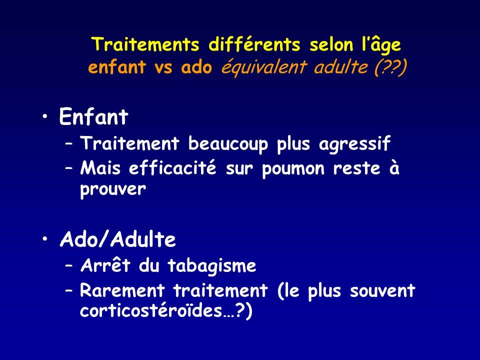Traitements différents selon lâge enfant vs ado équivalent adulte (??) Enfant –Traitement beaucoup plus agressif –Mais efficacité sur poumon reste à p