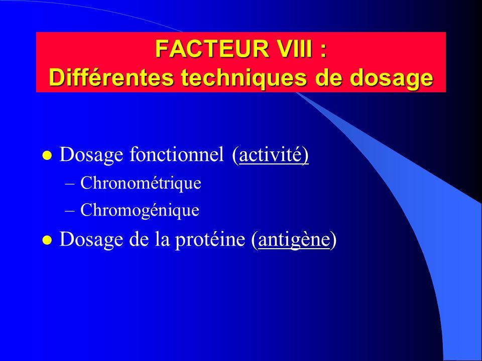 FACTEUR VIII : Différentes techniques de dosage l Dosage fonctionnel (activité) –Chronométrique –Chromogénique l Dosage de la protéine (antigène)