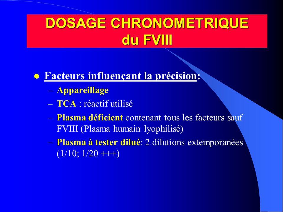 DOSAGE CHRONOMETRIQUE du FVIII l Facteurs influençant la précision: –Appareillage –TCA : réactif utilisé –Plasma déficient contenant tous les facteurs