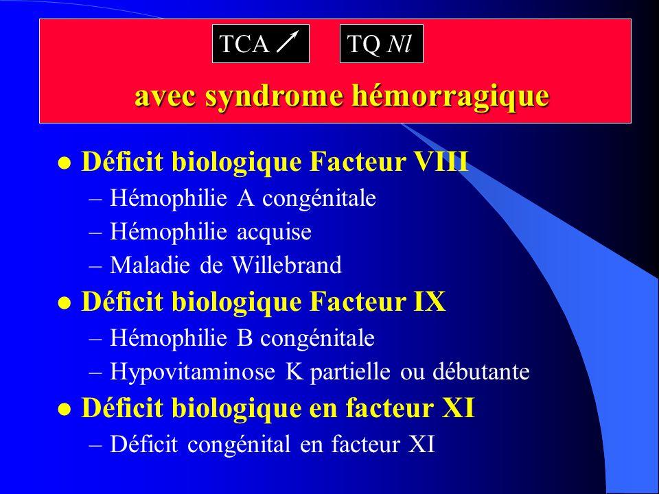 l Déficit biologique Facteur VIII –Hémophilie A congénitale –Hémophilie acquise –Maladie de Willebrand l Déficit biologique Facteur IX –Hémophilie B c
