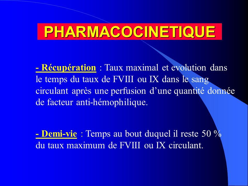 PHARMACOCINETIQUE - Récupération : Taux maximal et evolution dans le temps du taux de FVIII ou IX dans le sang circulant après une perfusion dune quan