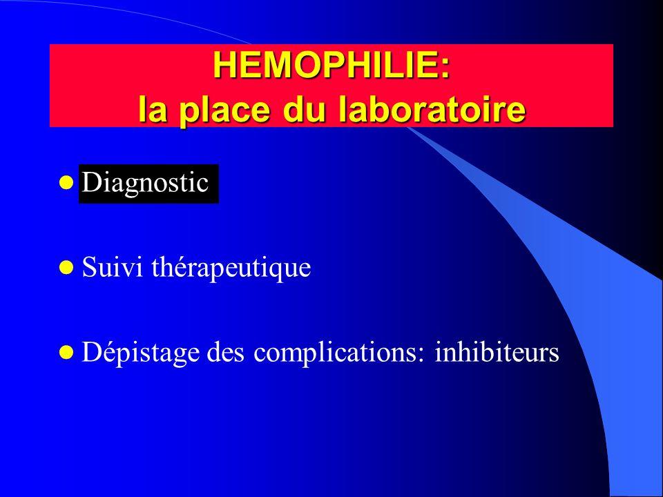Diagnostic Suivi thérapeutique Dépistage des complications: inhibiteurs HEMOPHILIE: la place du laboratoire