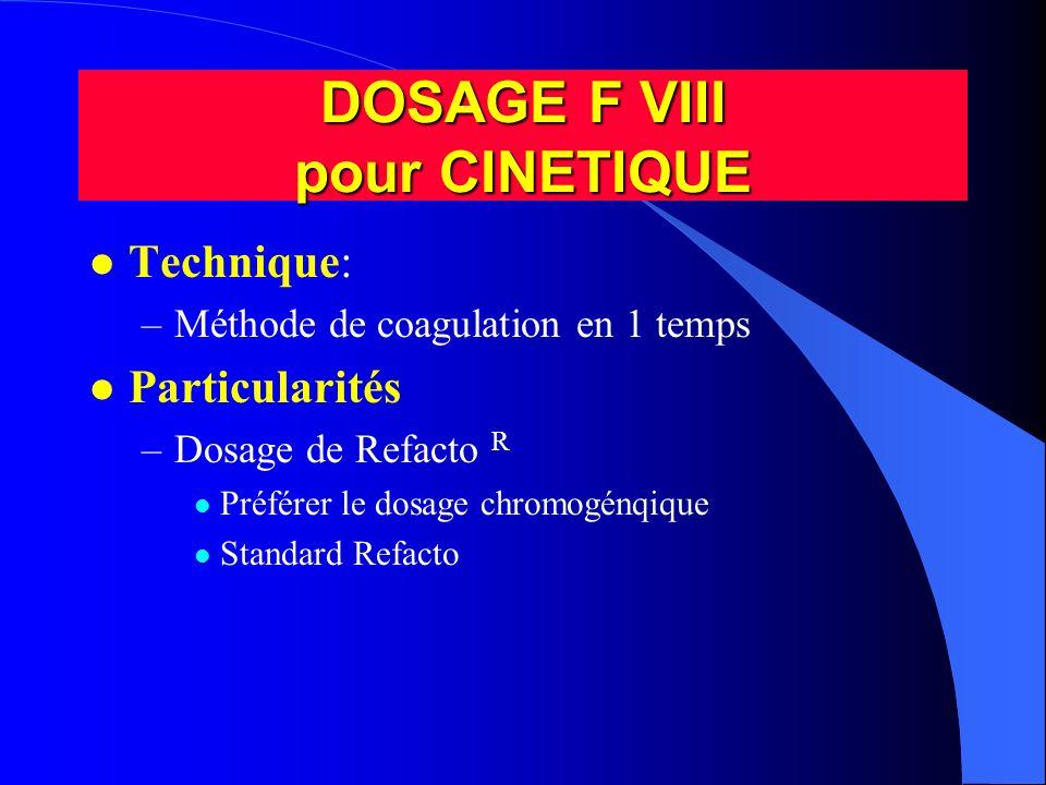 DOSAGE F VIII pour CINETIQUE l Technique: –Méthode de coagulation en 1 temps l Particularités –Dosage de Refacto R l Préférer le dosage chromogénqique